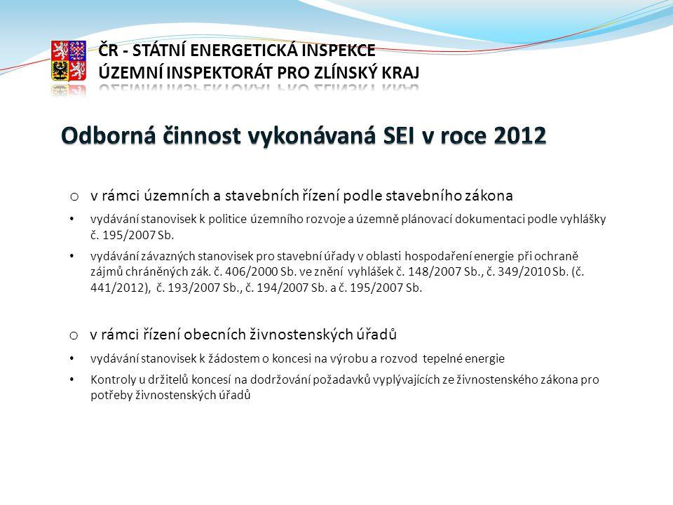 Odborná činnost vykonávaná SEI v roce 2012