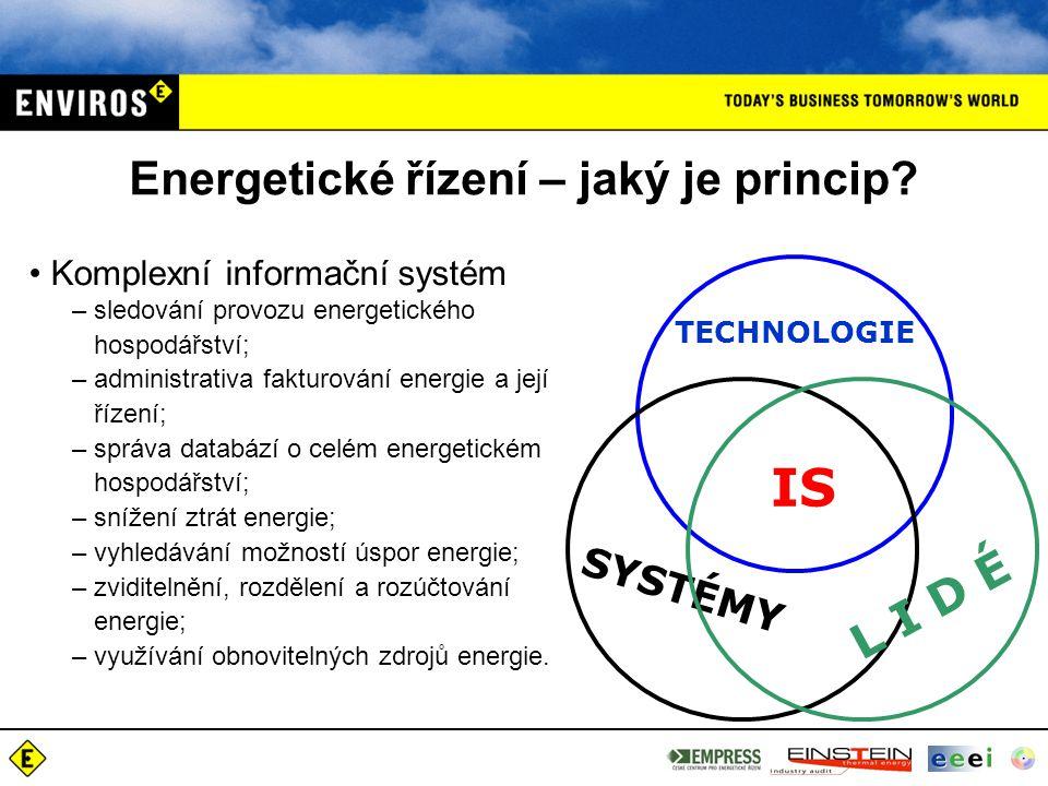 Energetické řízení – jaký je princip