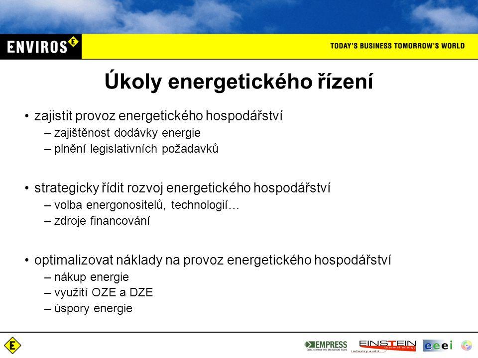 Úkoly energetického řízení