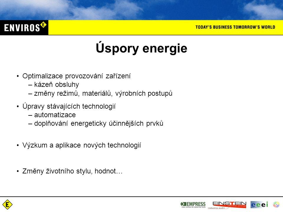 Úspory energie Optimalizace provozování zařízení kázeň obsluhy