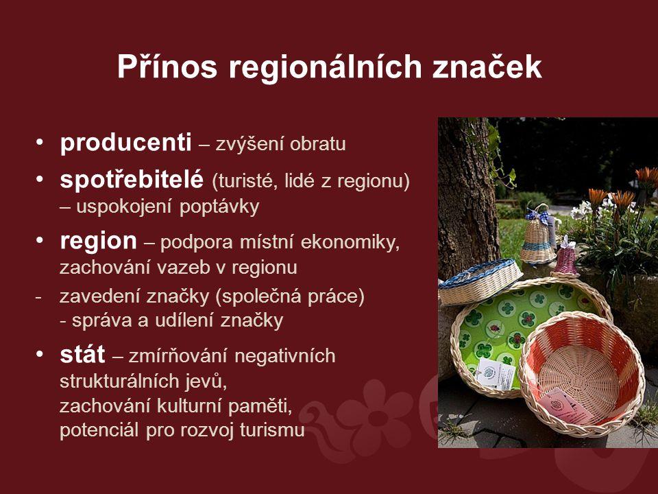 Přínos regionálních značek