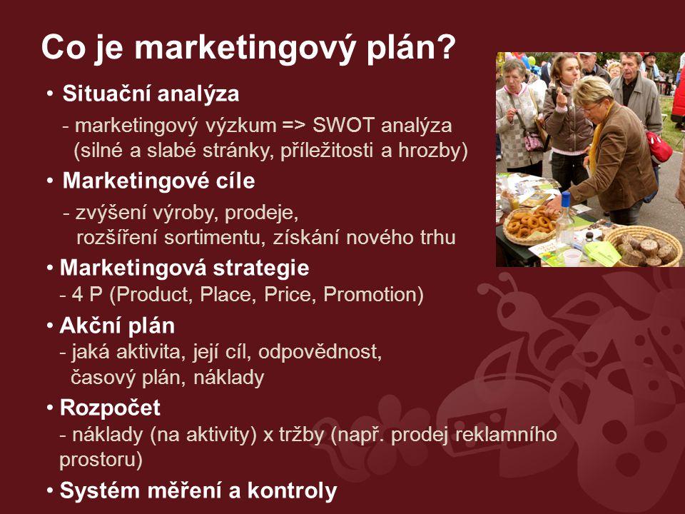 Co je marketingový plán