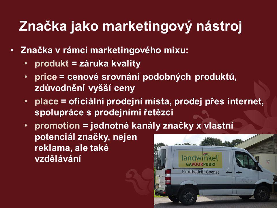 Značka jako marketingový nástroj