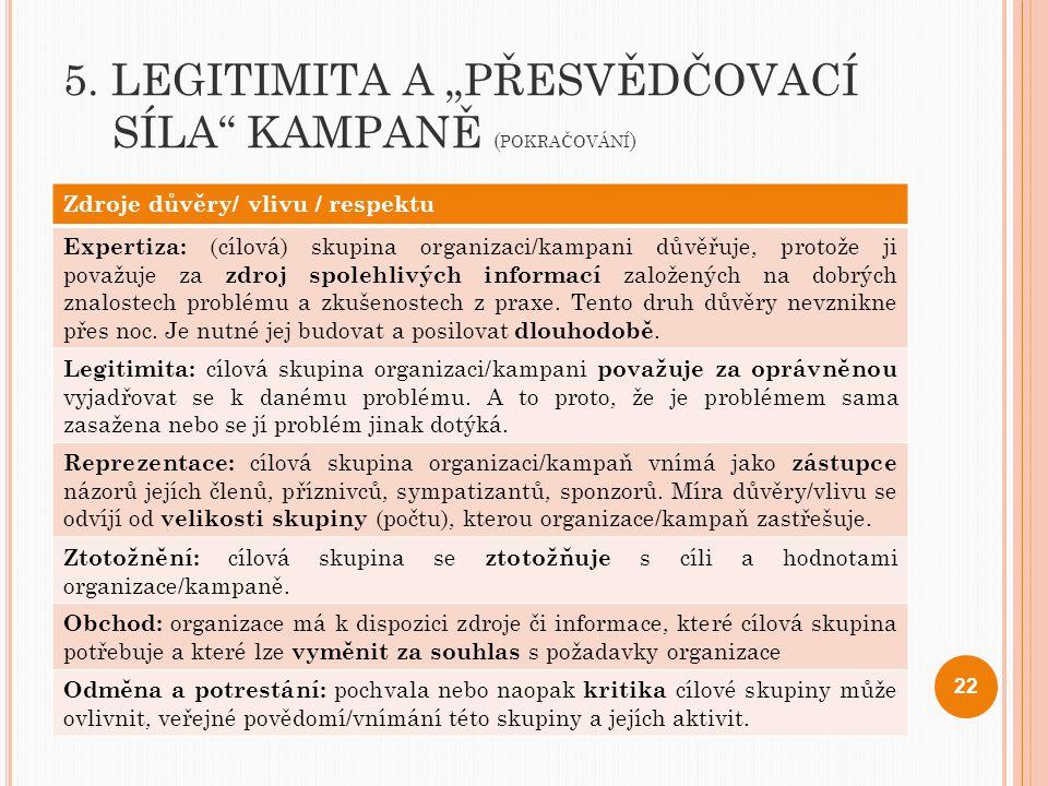 """5. LEGITIMITA A """"PŘESVĚDČOVACÍ SÍLA KAMPANĚ (pokračování)"""