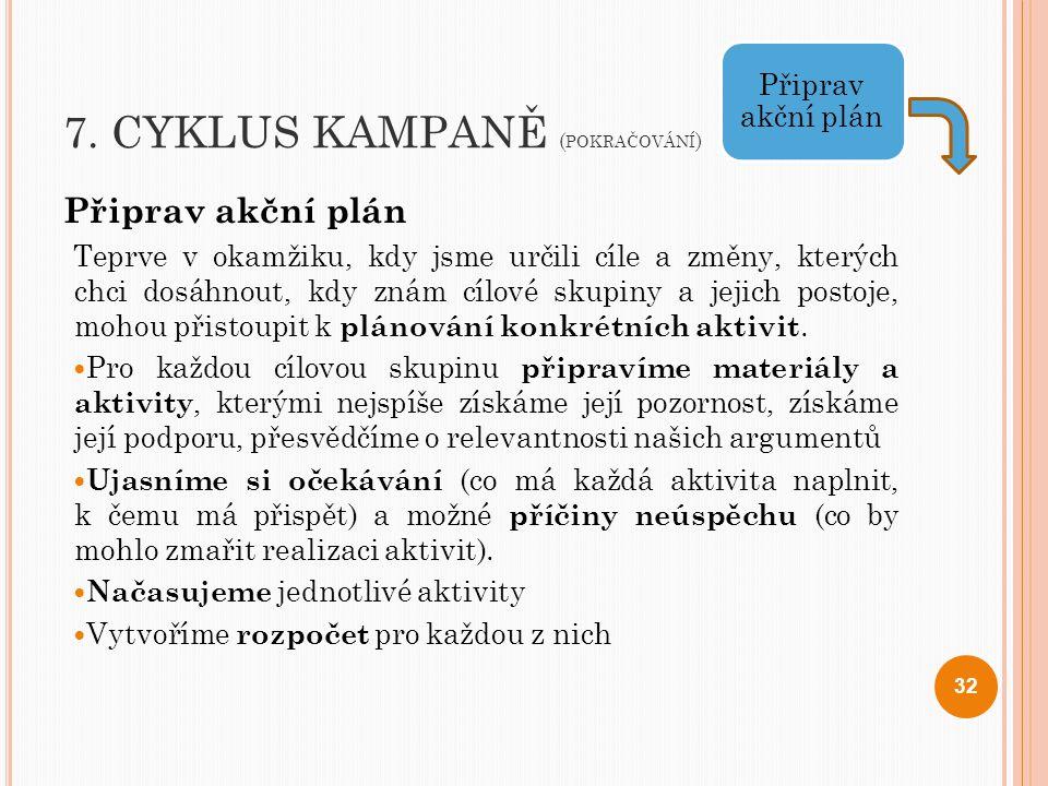 7. CYKLUS KAMPANĚ (pokračování)
