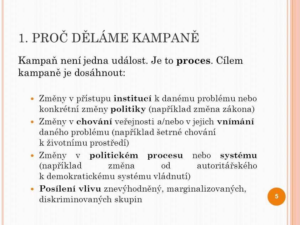 1. PROČ DĚLÁME KAMPANĚ Kampaň není jedna událost. Je to proces. Cílem kampaně je dosáhnout: