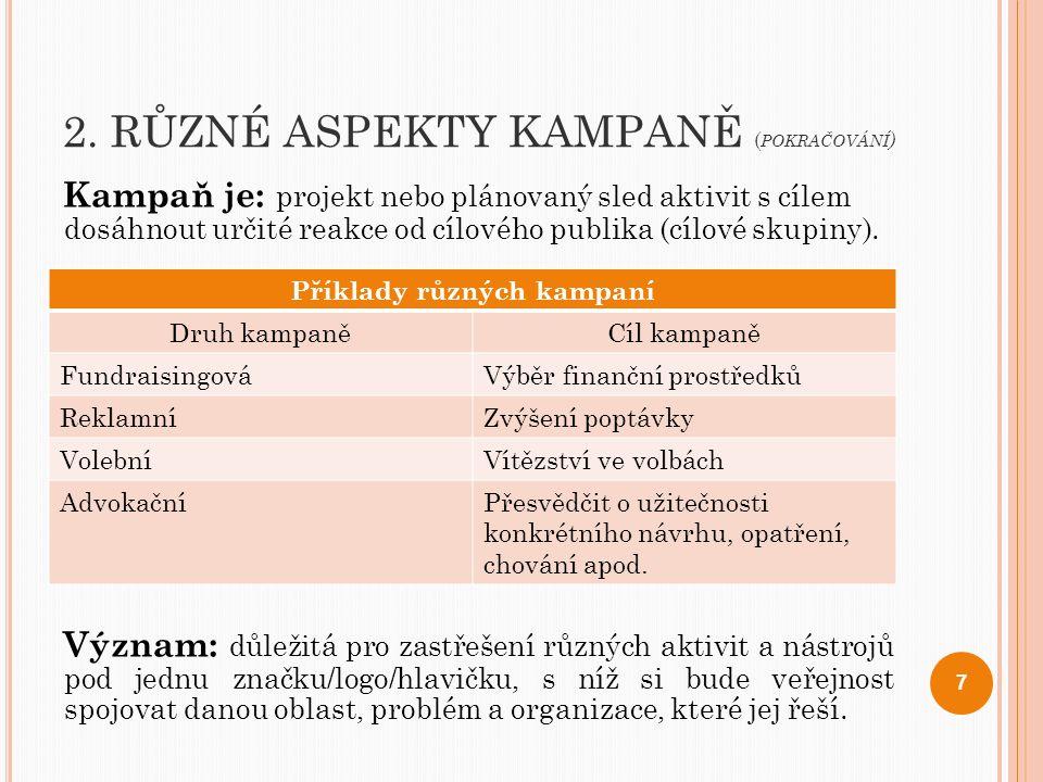 2. RŮZNÉ ASPEKTY KAMPANĚ (pokračování)