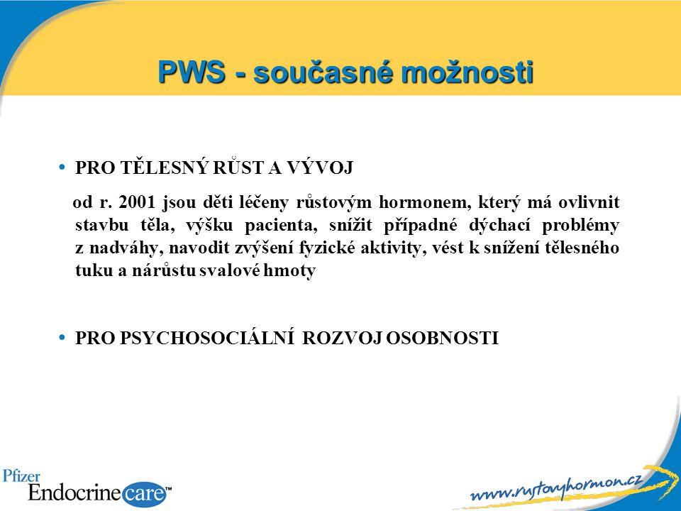 PWS - současné možnosti