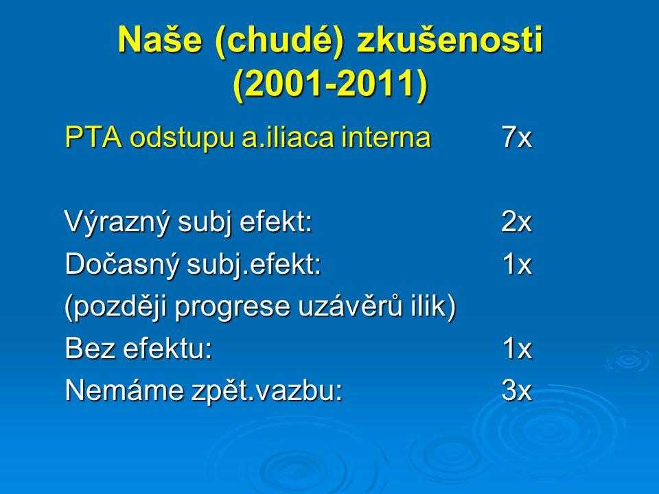 Naše (chudé) zkušenosti (2001-2011)