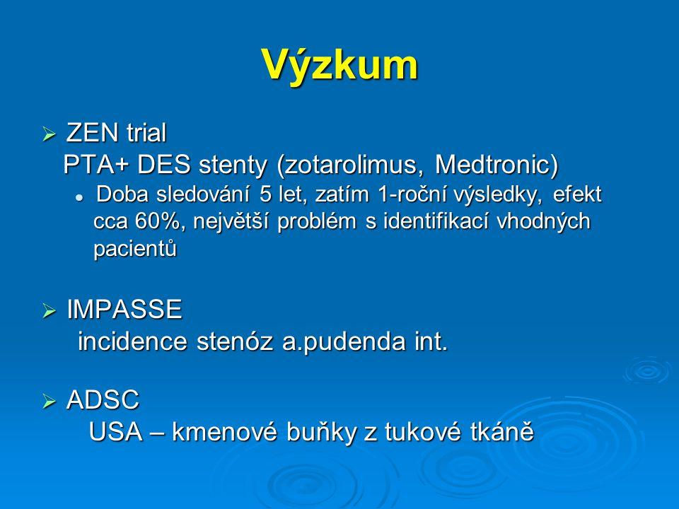 Výzkum ZEN trial PTA+ DES stenty (zotarolimus, Medtronic) IMPASSE
