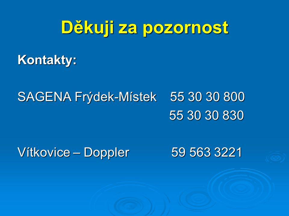 Děkuji za pozornost Kontakty: SAGENA Frýdek-Místek 55 30 30 800