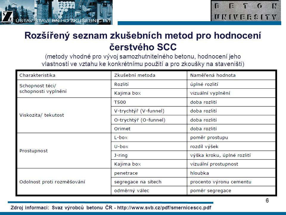 Rozšířený seznam zkušebních metod pro hodnocení čerstvého SCC