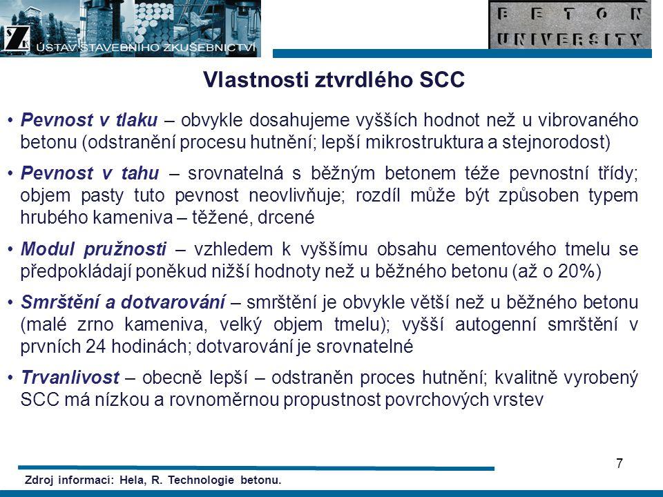 Vlastnosti ztvrdlého SCC