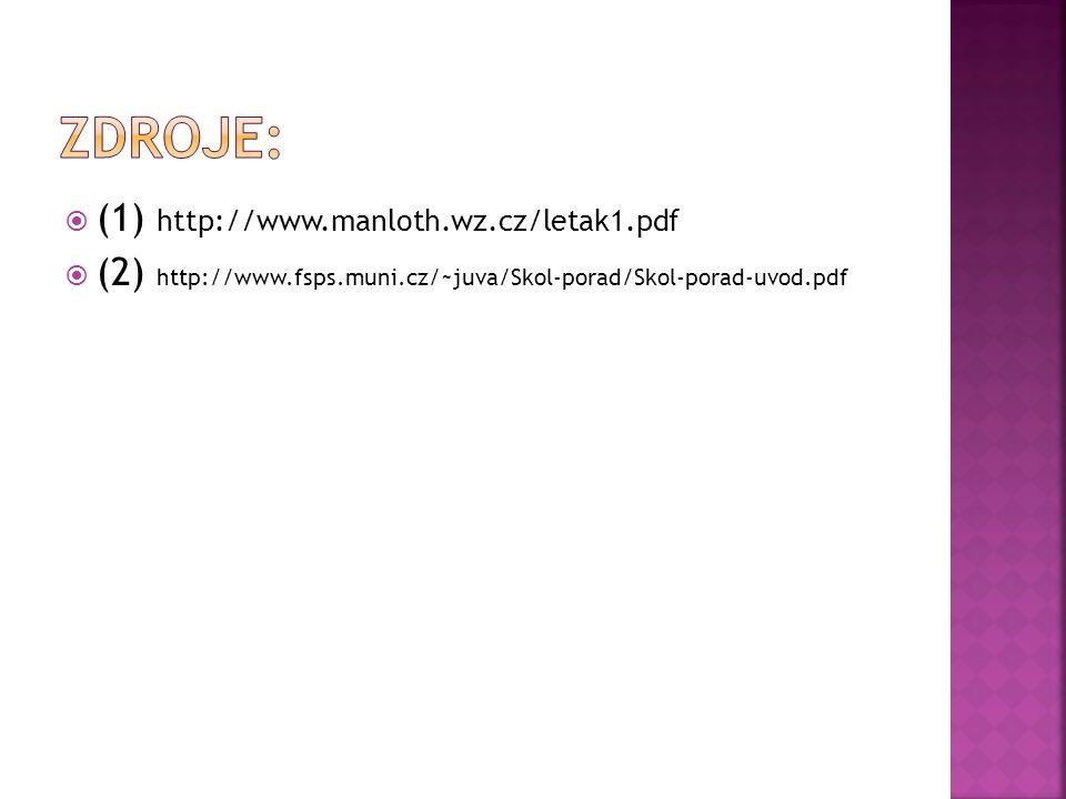 Zdroje: (1) http://www.manloth.wz.cz/letak1.pdf