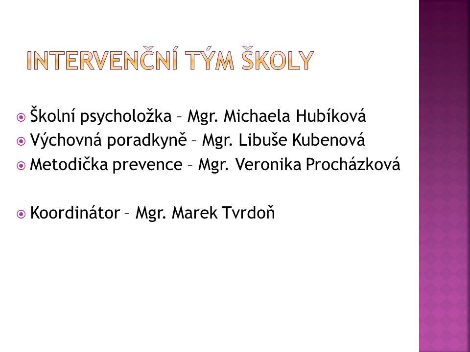 Intervenční tým školy Školní psycholožka – Mgr. Michaela Hubíková