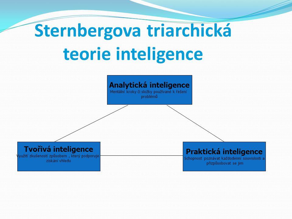 Sternbergova triarchická teorie inteligence