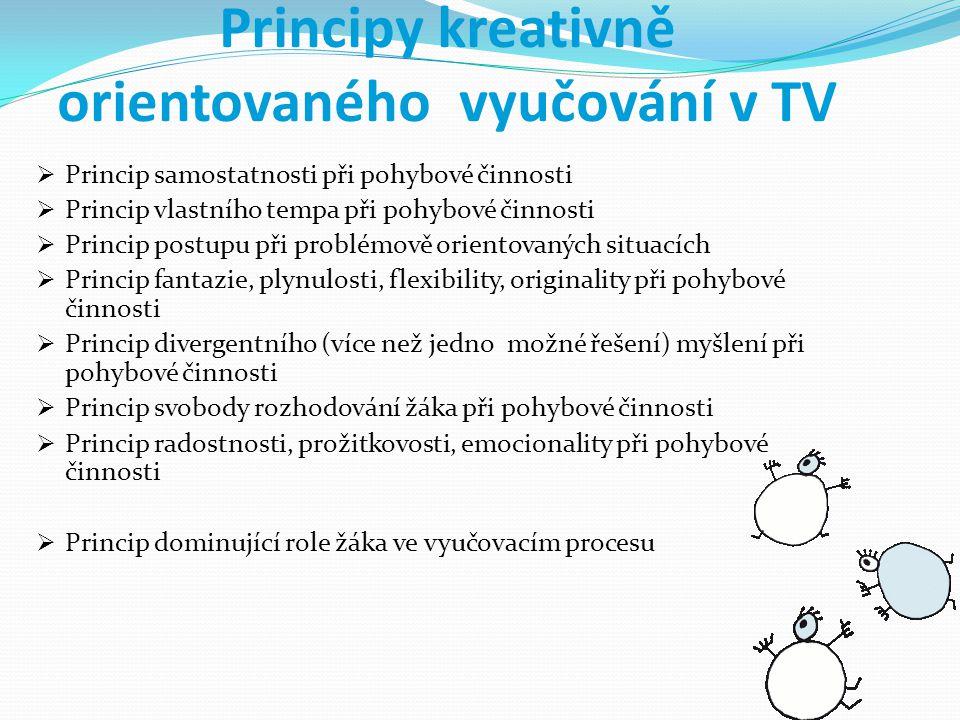 Principy kreativně orientovaného vyučování v TV