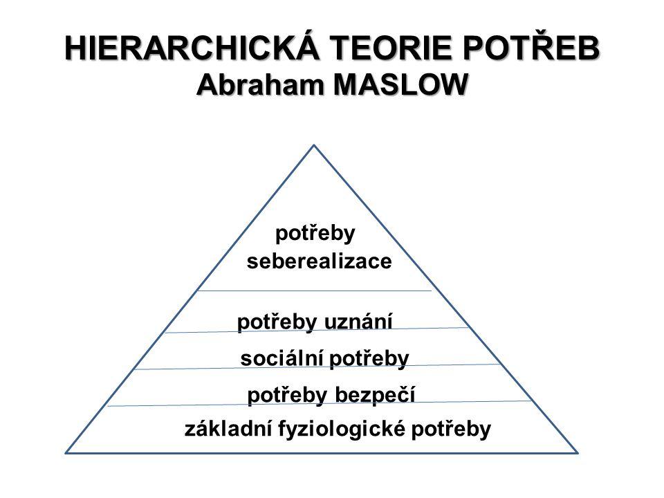 Hierarchická teorie potřeb Abraham MASLOW