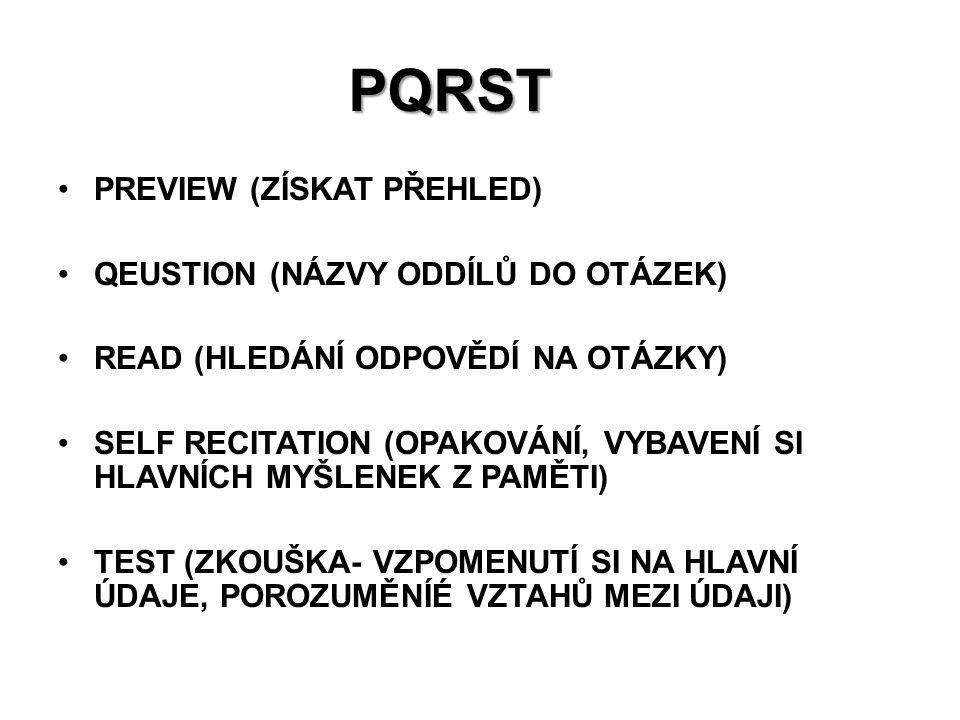 PQRST PREVIEW (ZÍSKAT PŘEHLED) QEUSTION (NÁZVY ODDÍLŮ DO OTÁZEK)