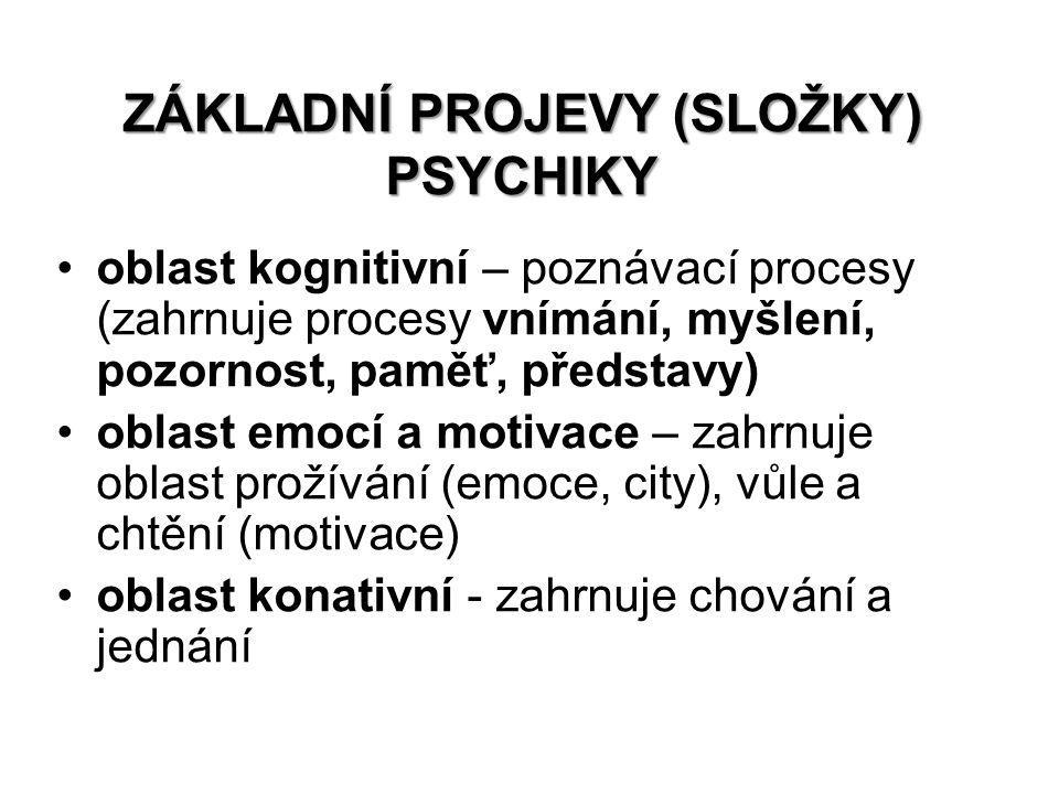 Základní projevy (složky) psychiky