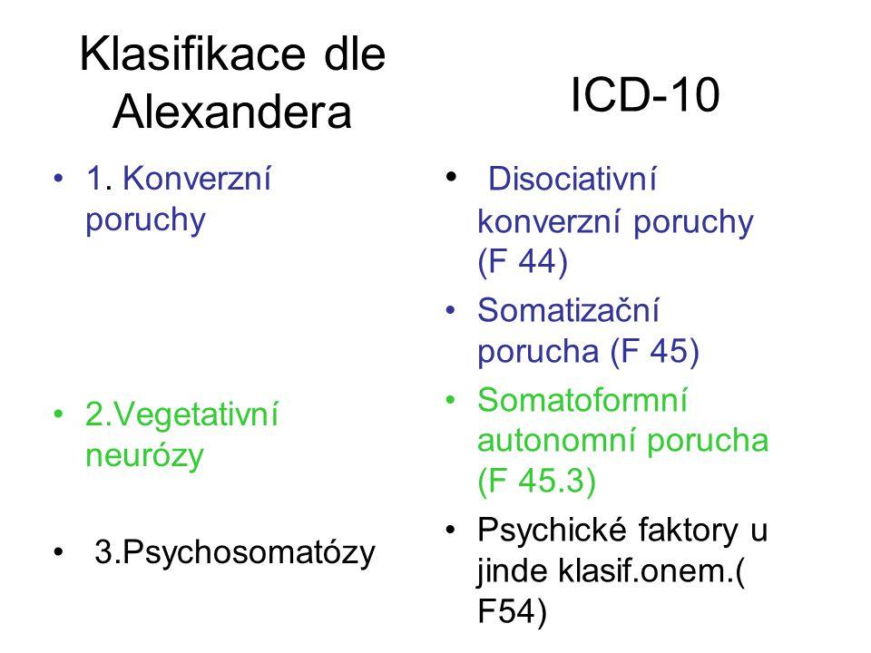 Klasifikace dle Alexandera