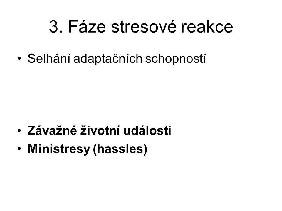 3. Fáze stresové reakce Selhání adaptačních schopností