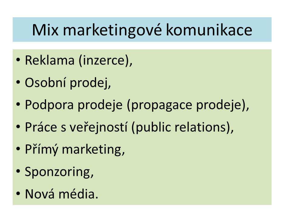 Mix marketingové komunikace