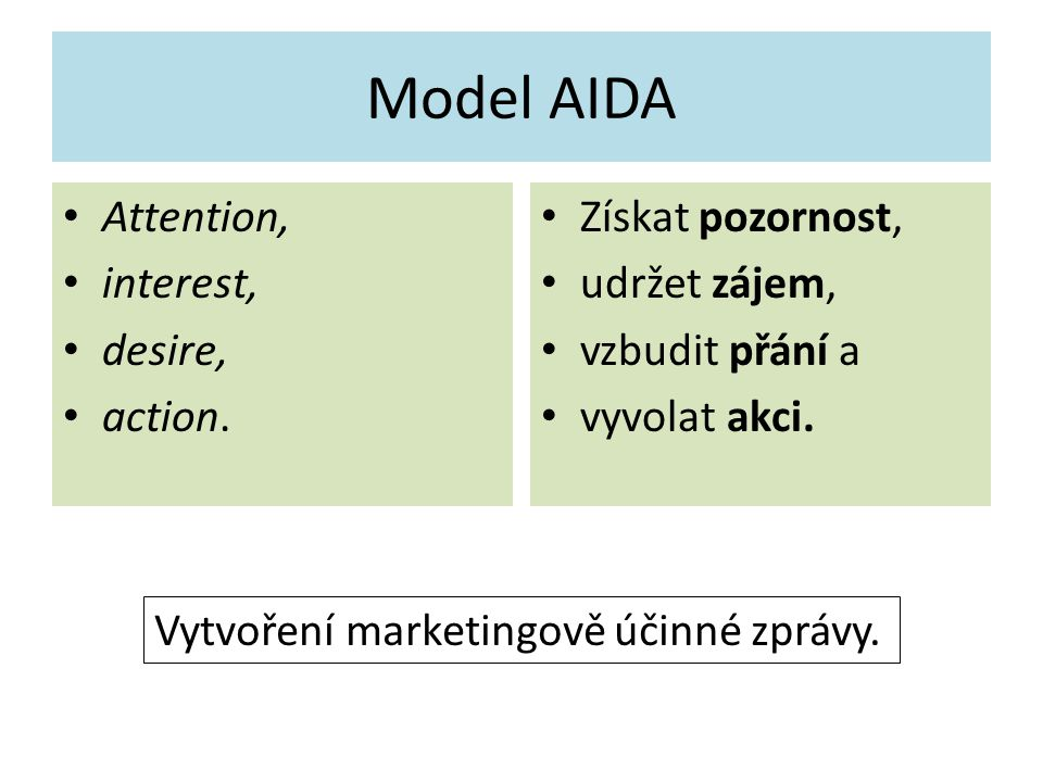 Model AIDA Attention, interest, desire, action. Získat pozornost,
