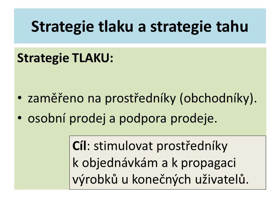 Strategie tlaku a strategie tahu