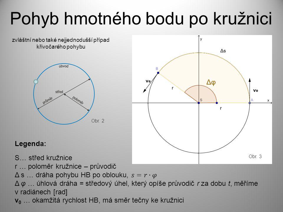 Pohyb hmotného bodu po kružnici