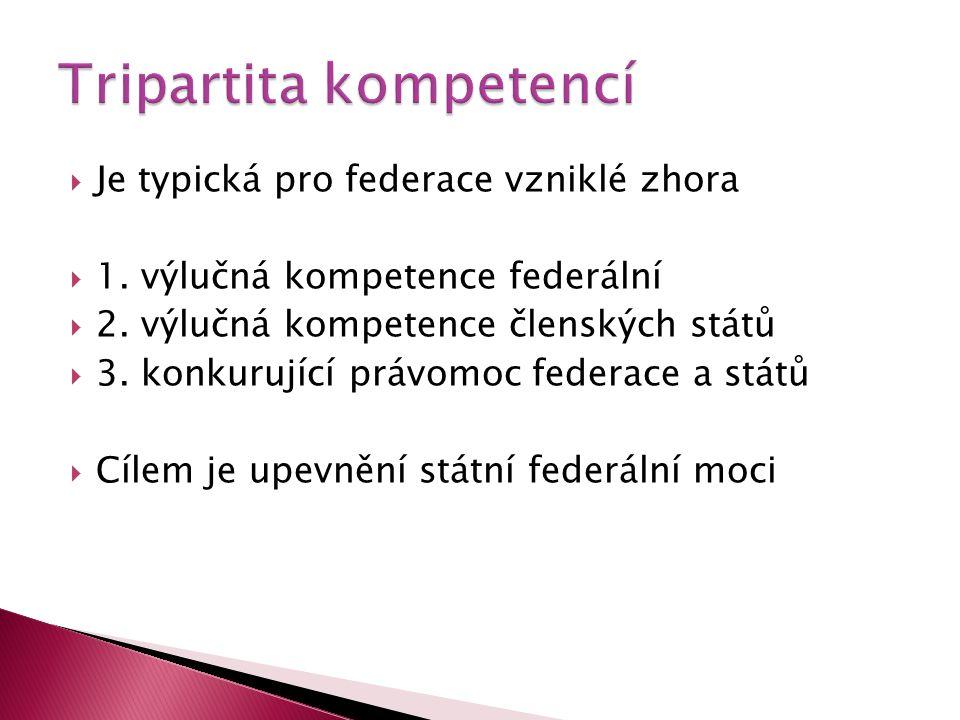 Tripartita kompetencí