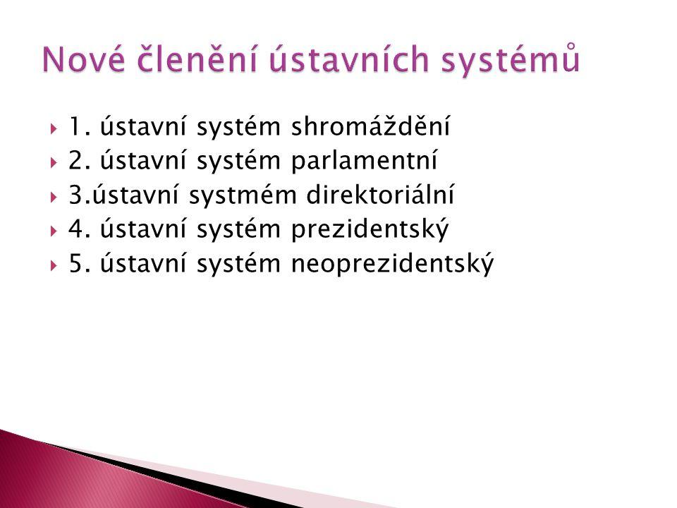 Nové členění ústavních systémů