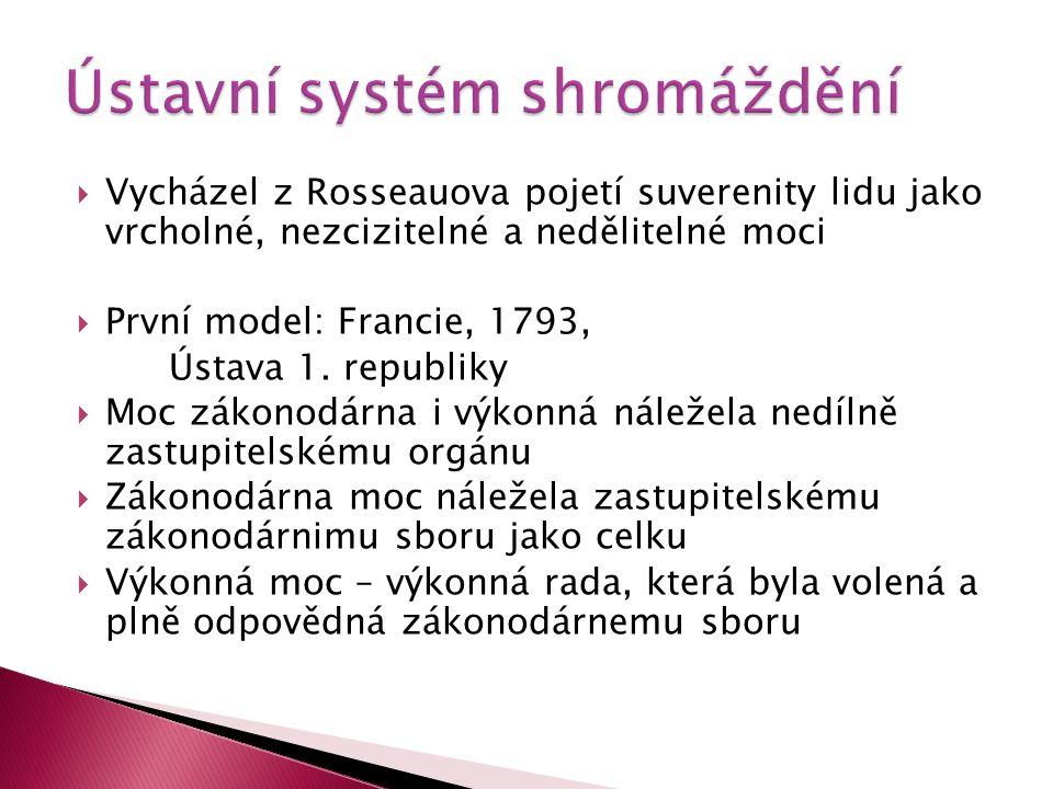 Ústavní systém shromáždění