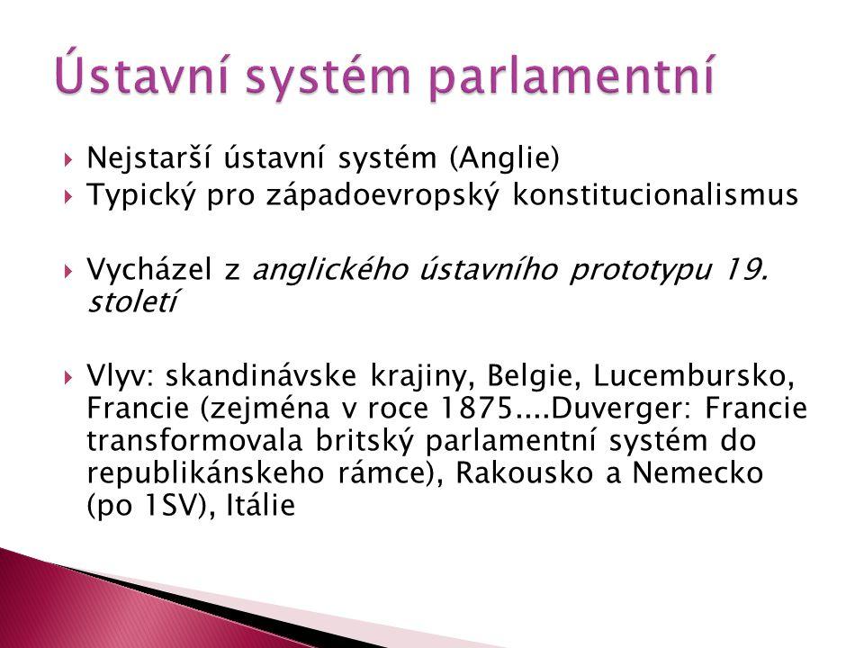 Ústavní systém parlamentní
