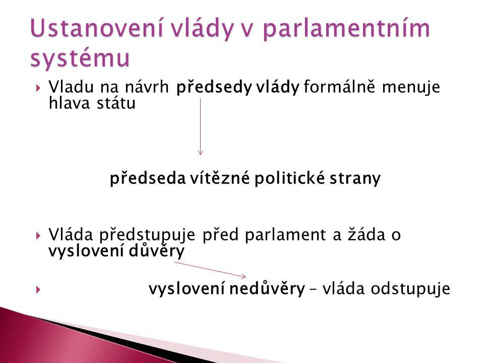 Ustanovení vlády v parlamentním systému