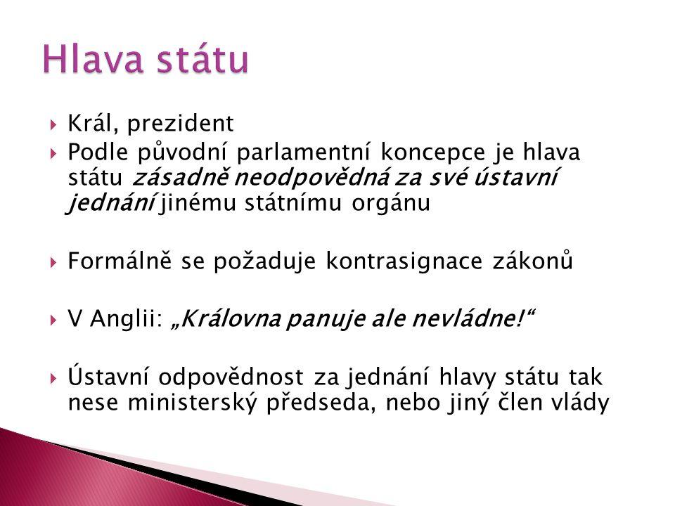 Hlava státu Král, prezident