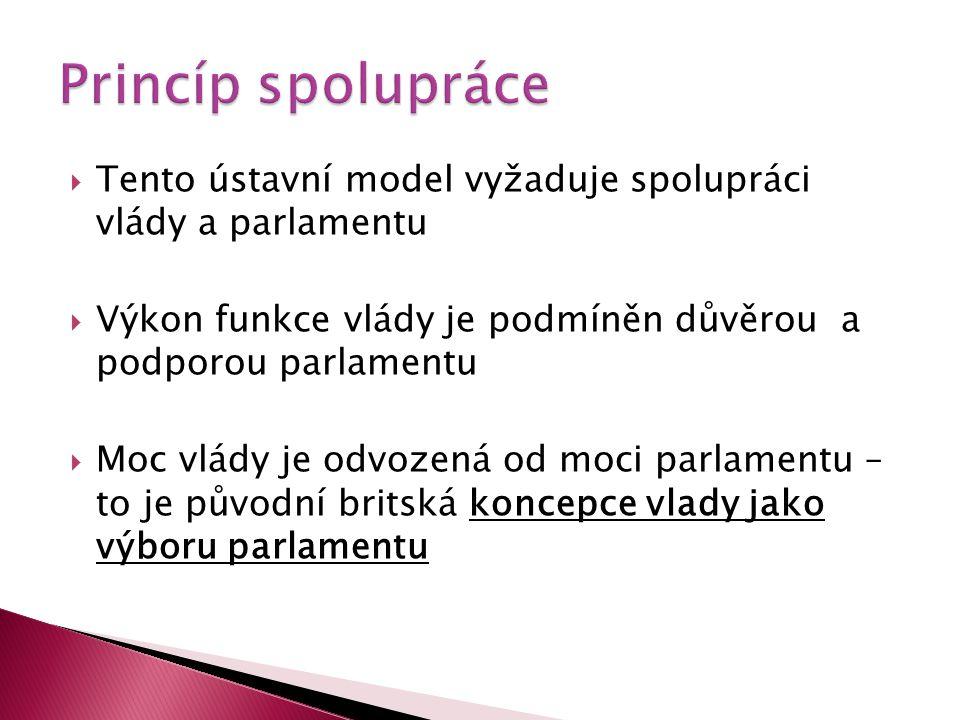 Princíp spolupráce Tento ústavní model vyžaduje spolupráci vlády a parlamentu. Výkon funkce vlády je podmíněn důvěrou a podporou parlamentu.
