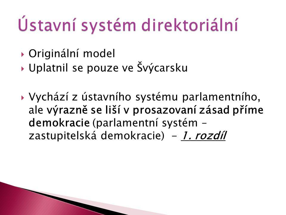 Ústavní systém direktoriální