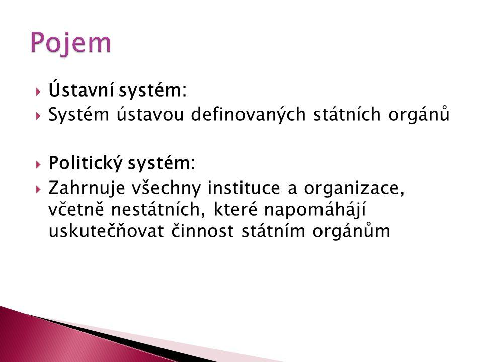 Pojem Ústavní systém: Systém ústavou definovaných státních orgánů