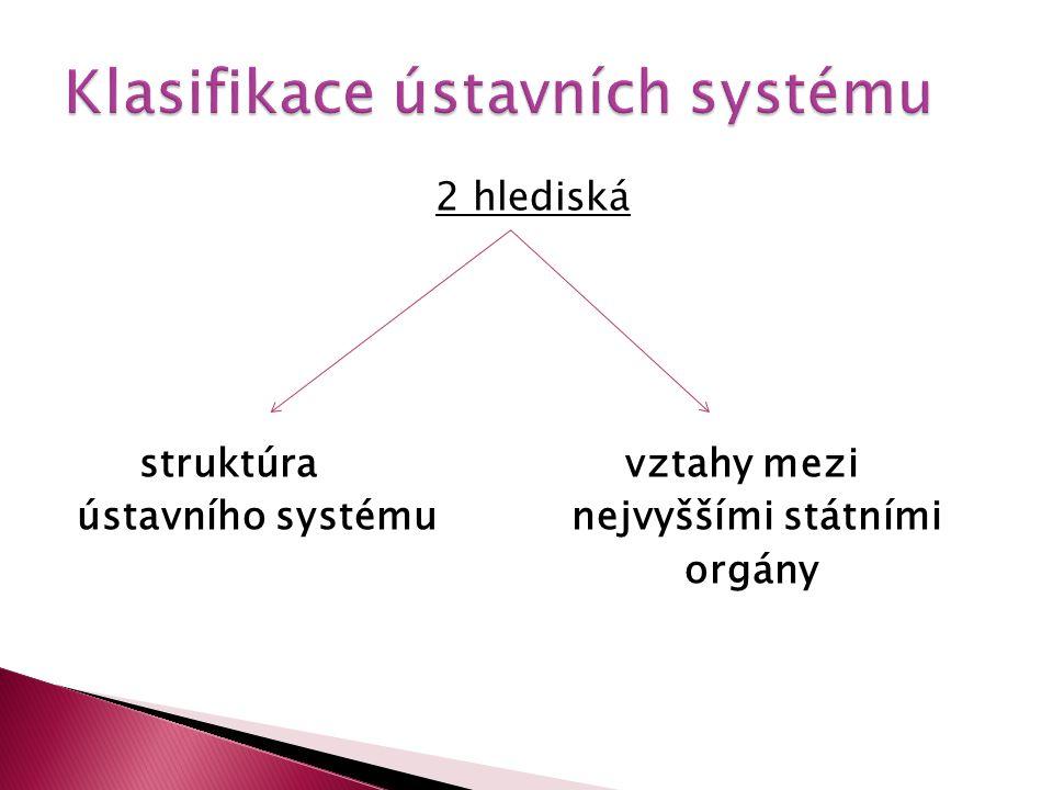 Klasifikace ústavních systému