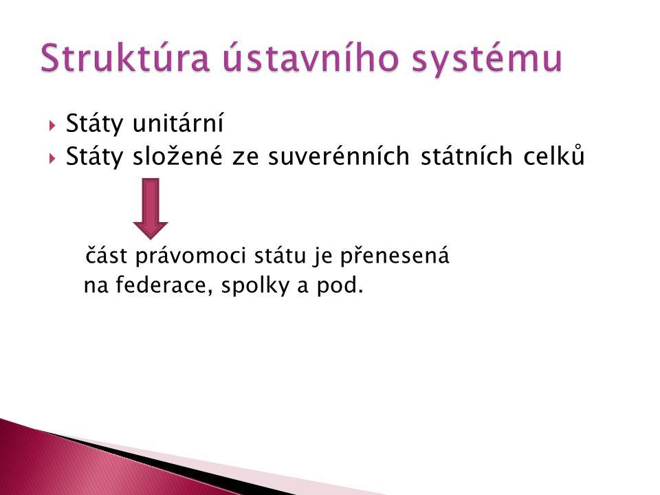 Struktúra ústavního systému