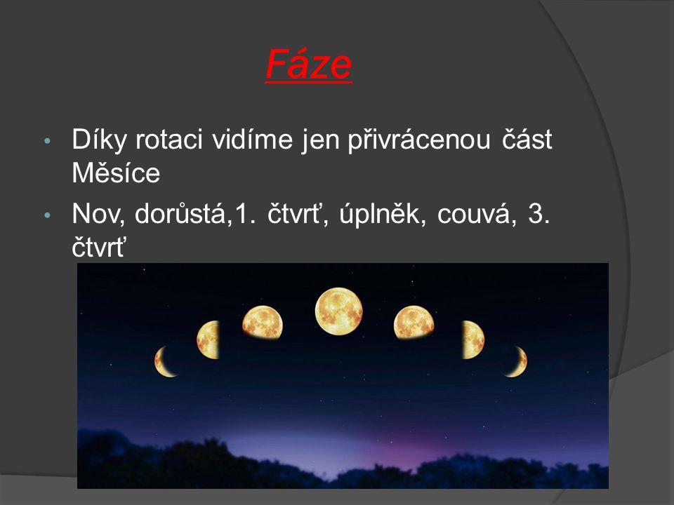 Fáze Díky rotaci vidíme jen přivrácenou část Měsíce