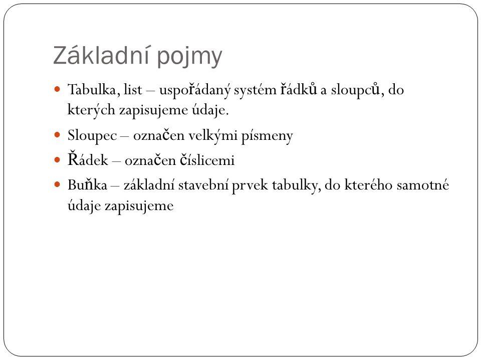 Základní pojmy Tabulka, list – uspořádaný systém řádků a sloupců, do kterých zapisujeme údaje. Sloupec – označen velkými písmeny.