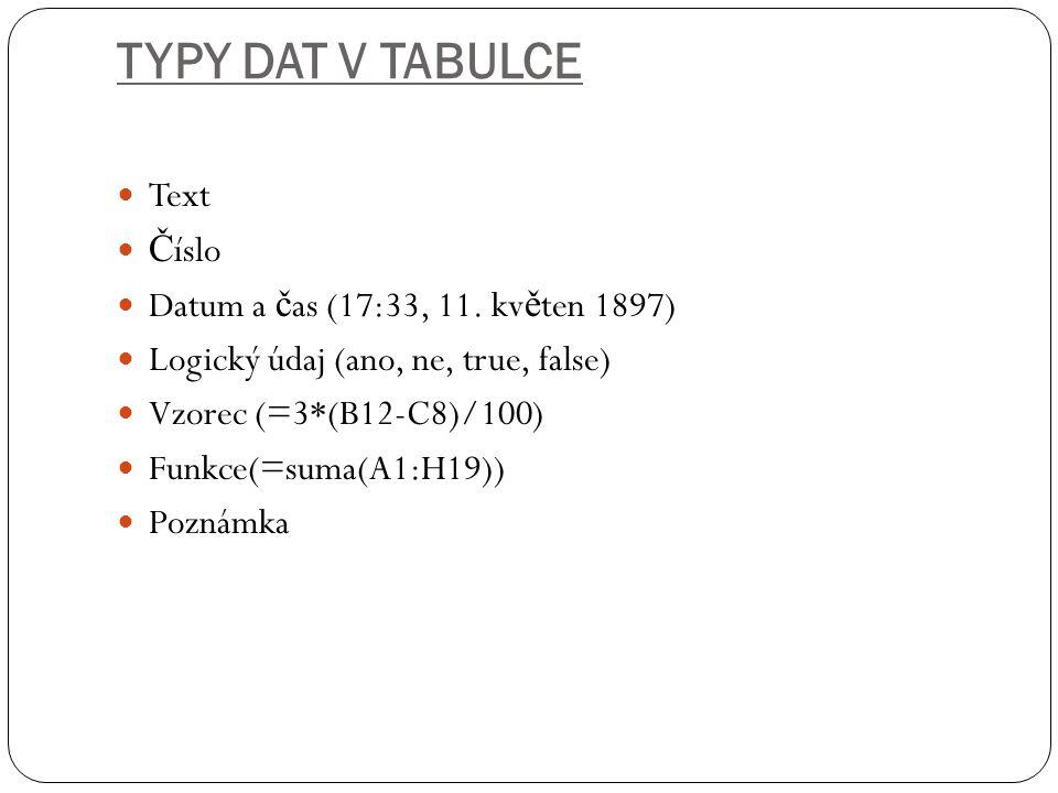 TYPY DAT V TABULCE Text Číslo Datum a čas (17:33, 11. květen 1897)