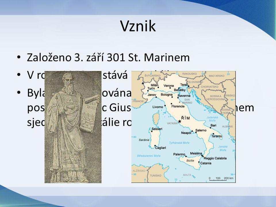Vznik Založeno 3. září 301 St. Marinem V roce 1253 se stává republikou