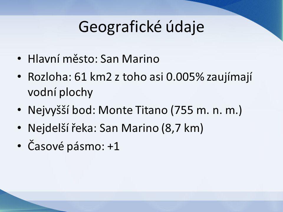 Geografické údaje Hlavní město: San Marino