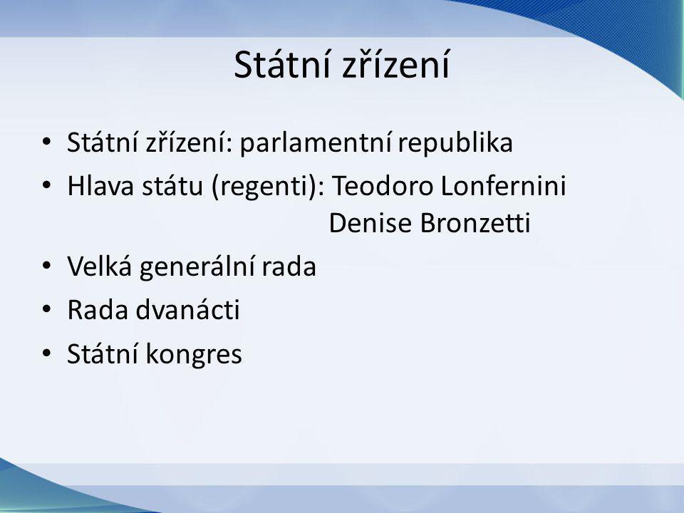 Státní zřízení Státní zřízení: parlamentní republika