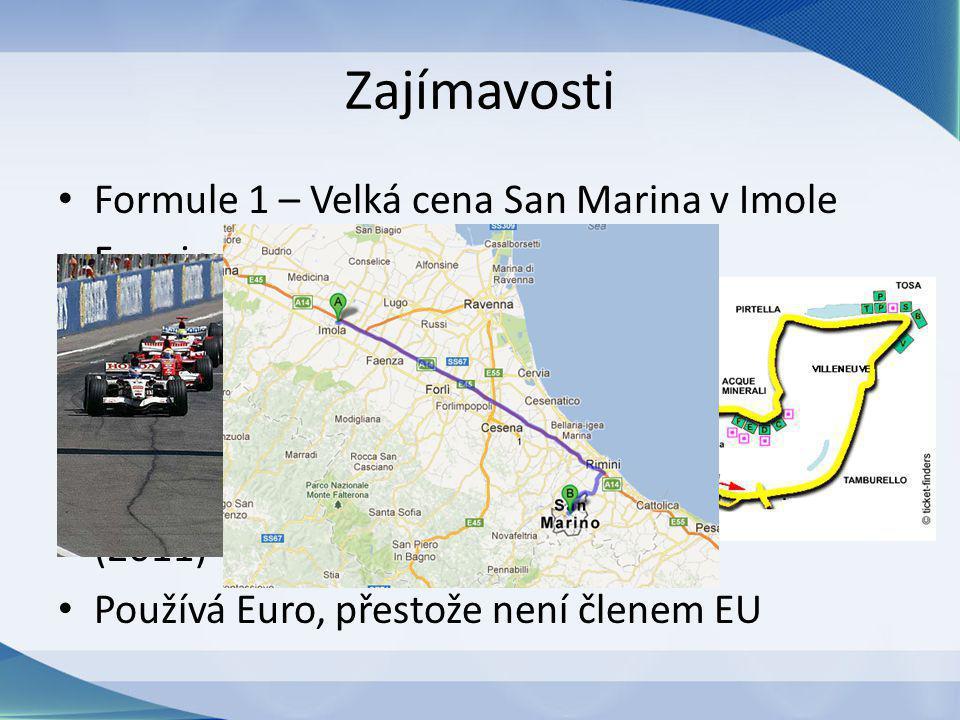 Zajímavosti Formule 1 – Velká cena San Marina v Imole