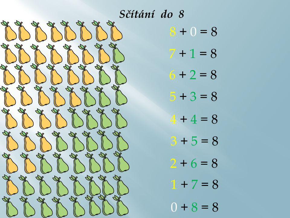 Sčítání do 8 8 + 0 = 8. 7 + 1 = 8. 6 + 2 = 8. 5 + 3 = 8. 4 + 4 = 8. 3 + 5 = 8. 2 + 6 = 8. 1 + 7 = 8.
