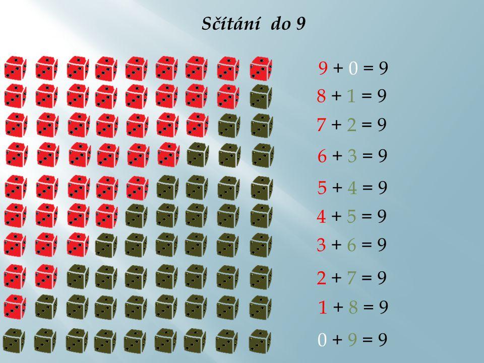 Sčítání do 9 9 + 0 = 9. 8 + 1 = 9. 7 + 2 = 9. 6 + 3 = 9. 5 + 4 = 9. 4 + 5 = 9. 3 + 6 = 9. 2 + 7 = 9.